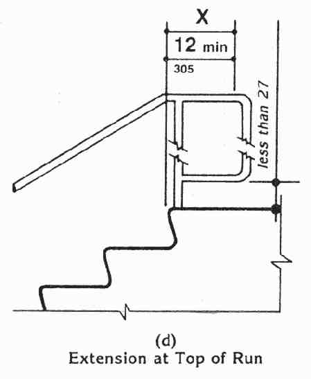 Ada Stair Handrail Height Submited Images