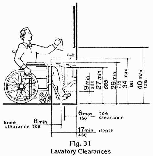 ADA Accessibility Guidelines For Buildings And Facilities ADAAG 1991 MAD