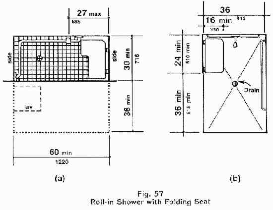 Ada Shower Stall Dimensions