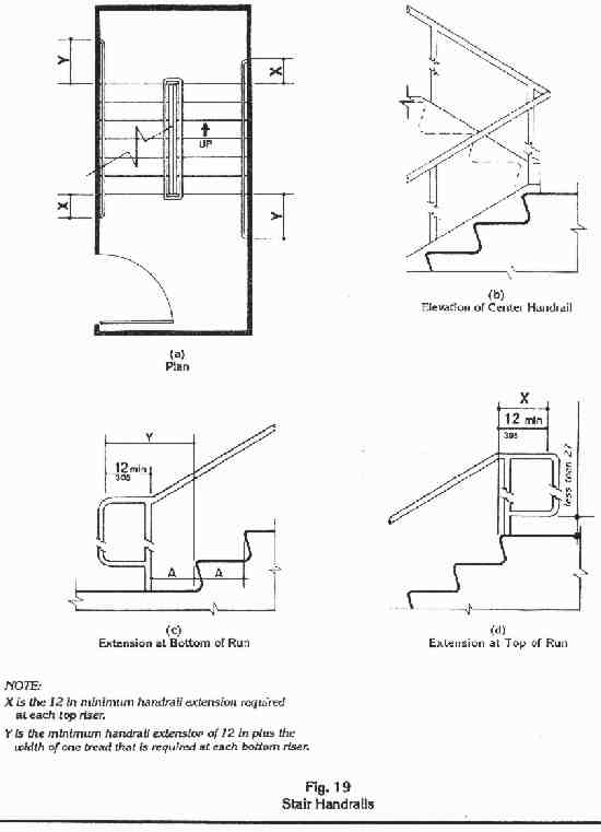 ada stair handrail requirements pictures to pin on