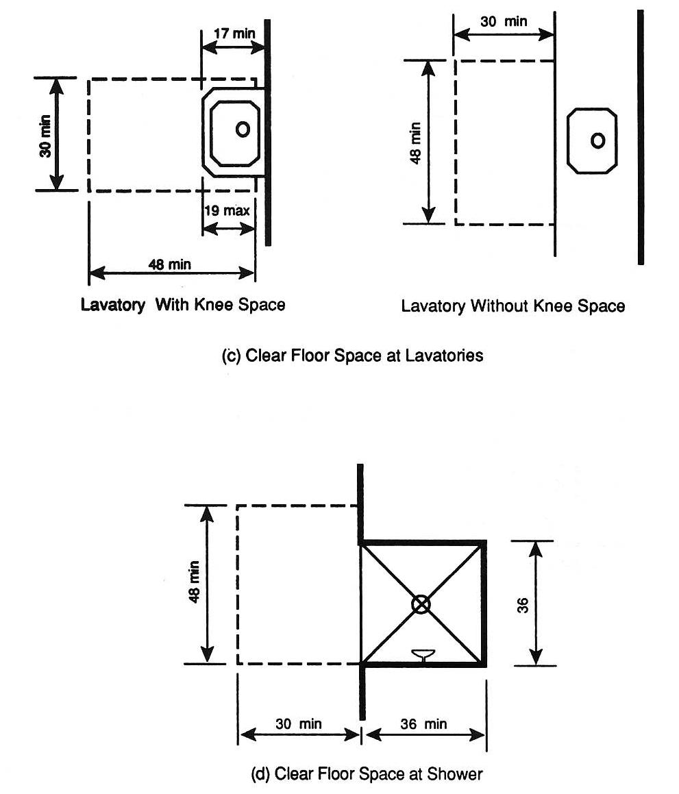 Shower Stall Dimensions Minimum Best Showers Design 991x1159 Jpeg