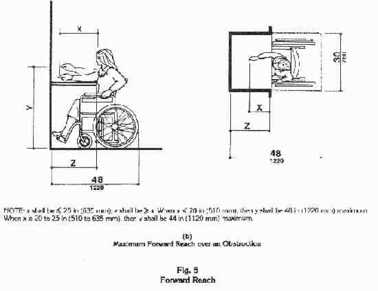 Uniform Federal Accessibility Standards 1988 Madcad Com